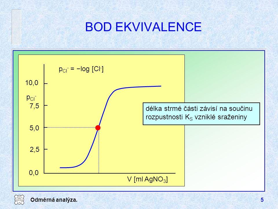 BOD EKVIVALENCE Titrační křivka pCl- = −log [Cl-] 10,0 pCl- 7,5